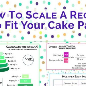 Scaling a Recipe Cheat Sheet